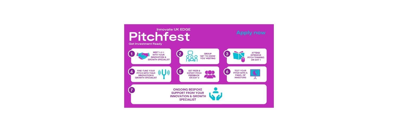Pitchfest Journey